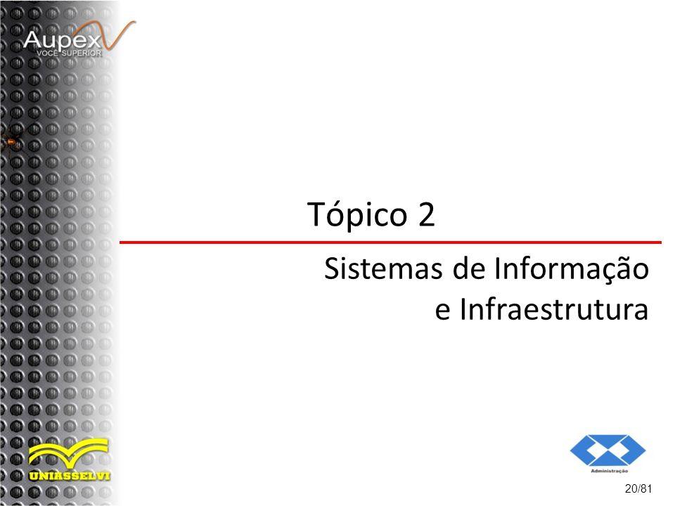 Tópico 2 Sistemas de Informação e Infraestrutura 20/81