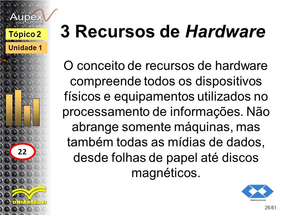 3 Recursos de Hardware Tópico 2. Unidade 1.
