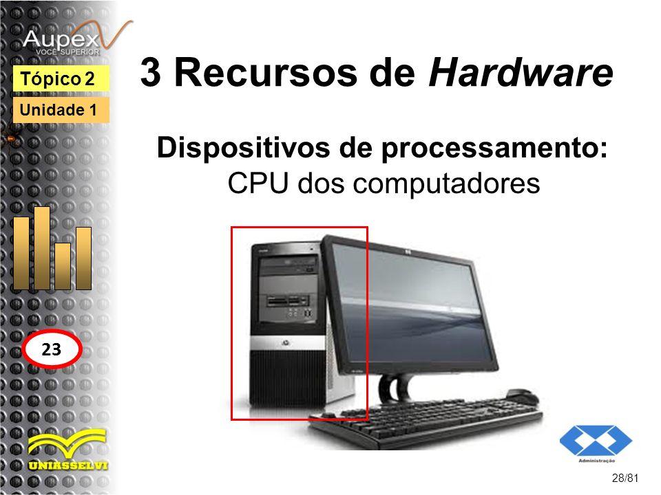 Dispositivos de processamento: CPU dos computadores