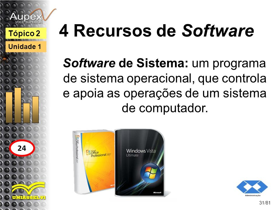 4 Recursos de Software Tópico 2. Unidade 1.