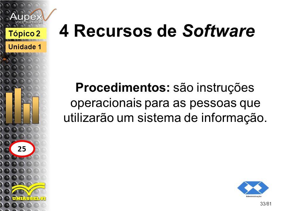 4 Recursos de Software Tópico 2. Unidade 1. Procedimentos: são instruções operacionais para as pessoas que utilizarão um sistema de informação.