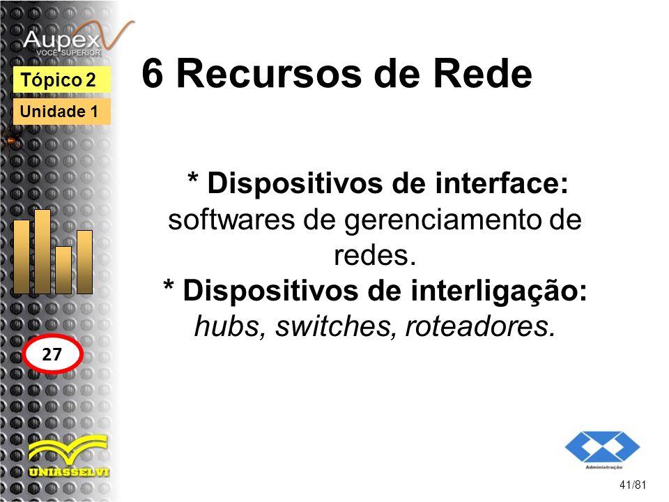 6 Recursos de Rede Tópico 2. Unidade 1.