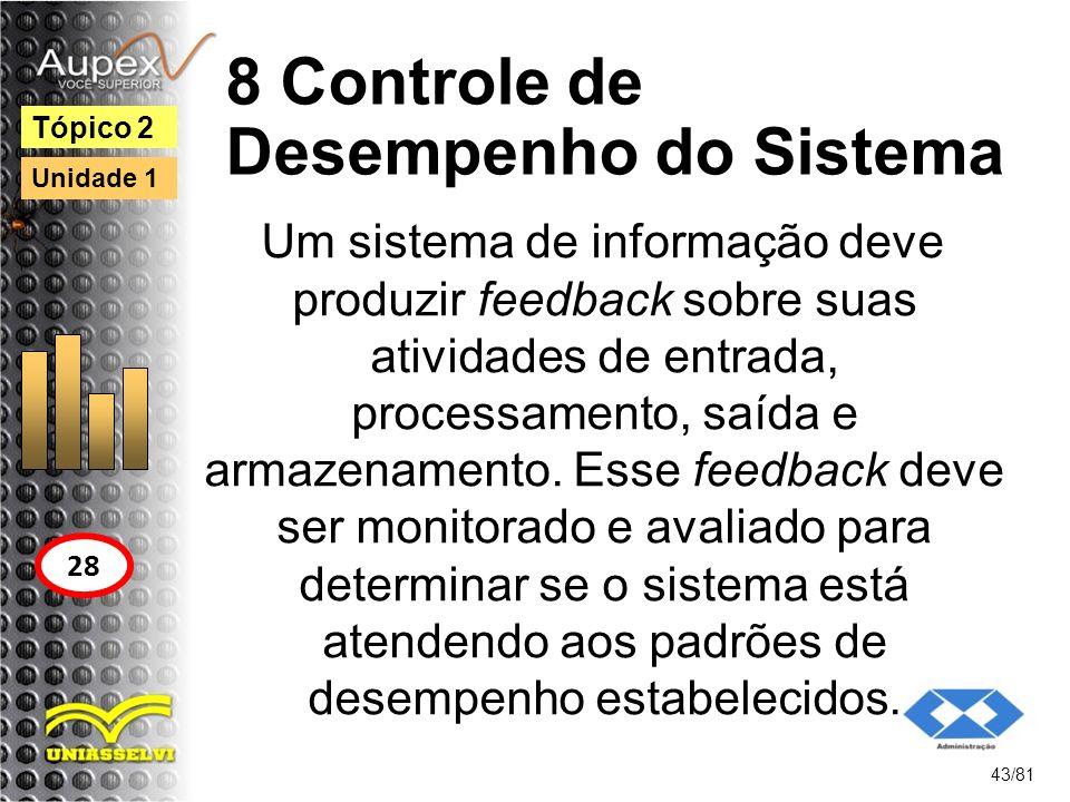 8 Controle de Desempenho do Sistema
