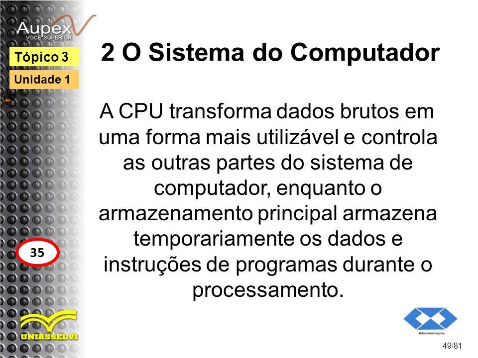 2 O Sistema do Computador