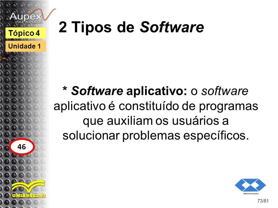 2 Tipos de Software Tópico 4. Unidade 1.