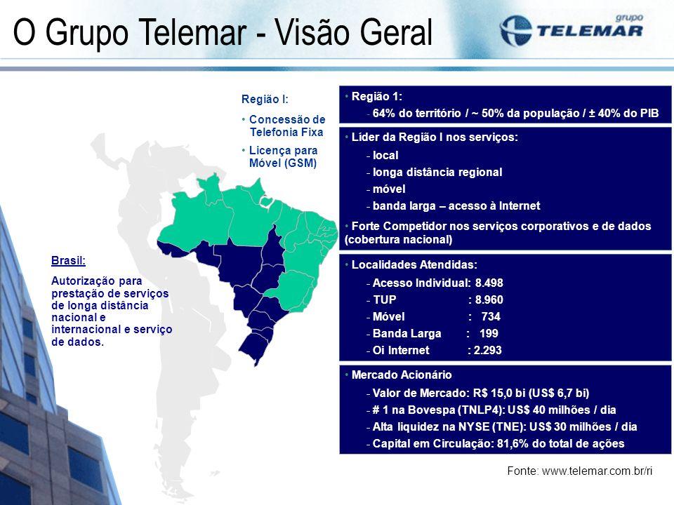 O Grupo Telemar - Visão Geral