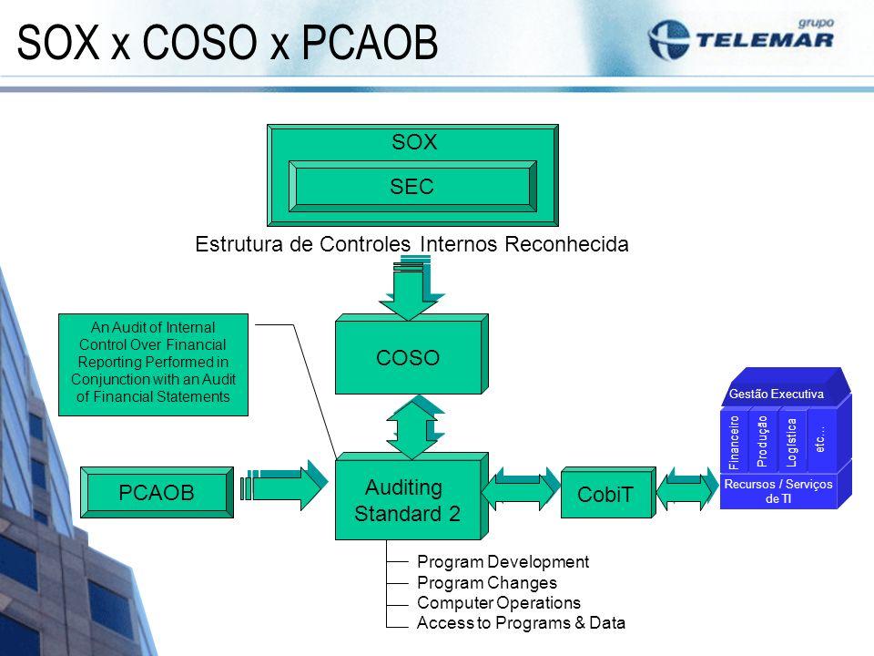 SOX x COSO x PCAOB SOX SEC Estrutura de Controles Internos Reconhecida