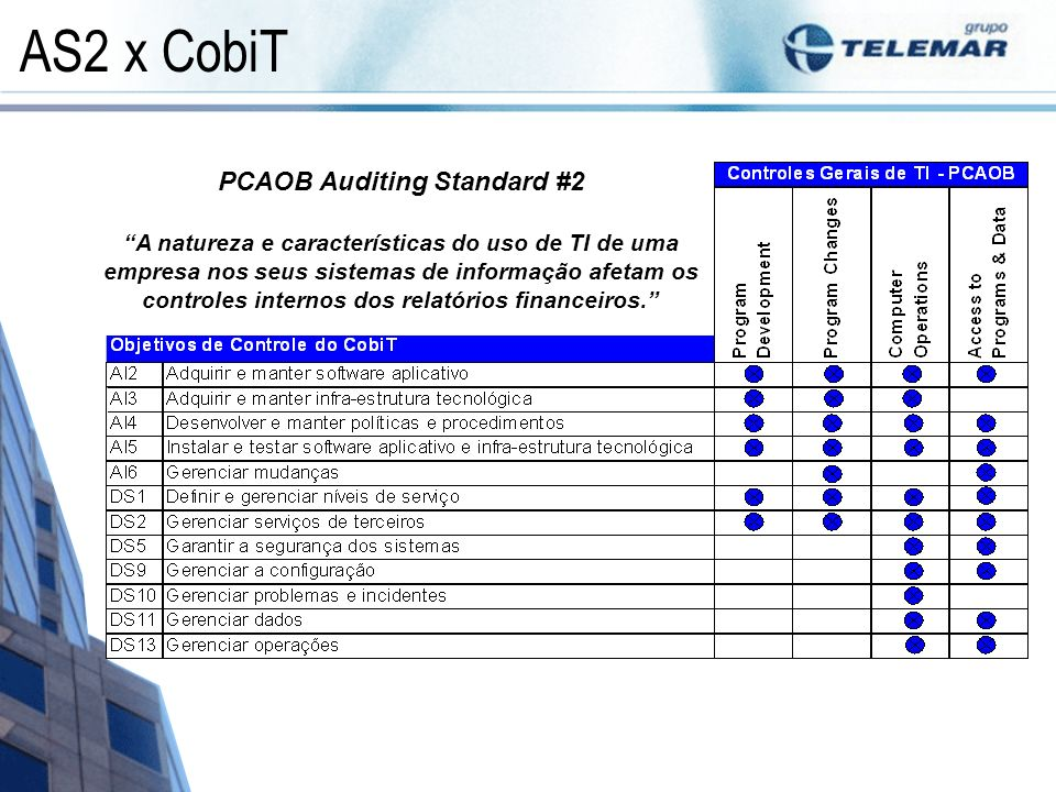 PCAOB Auditing Standard #2