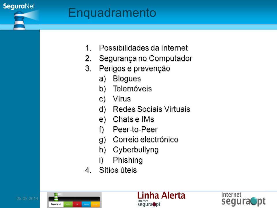 Enquadramento Possibilidades da Internet Segurança no Computador