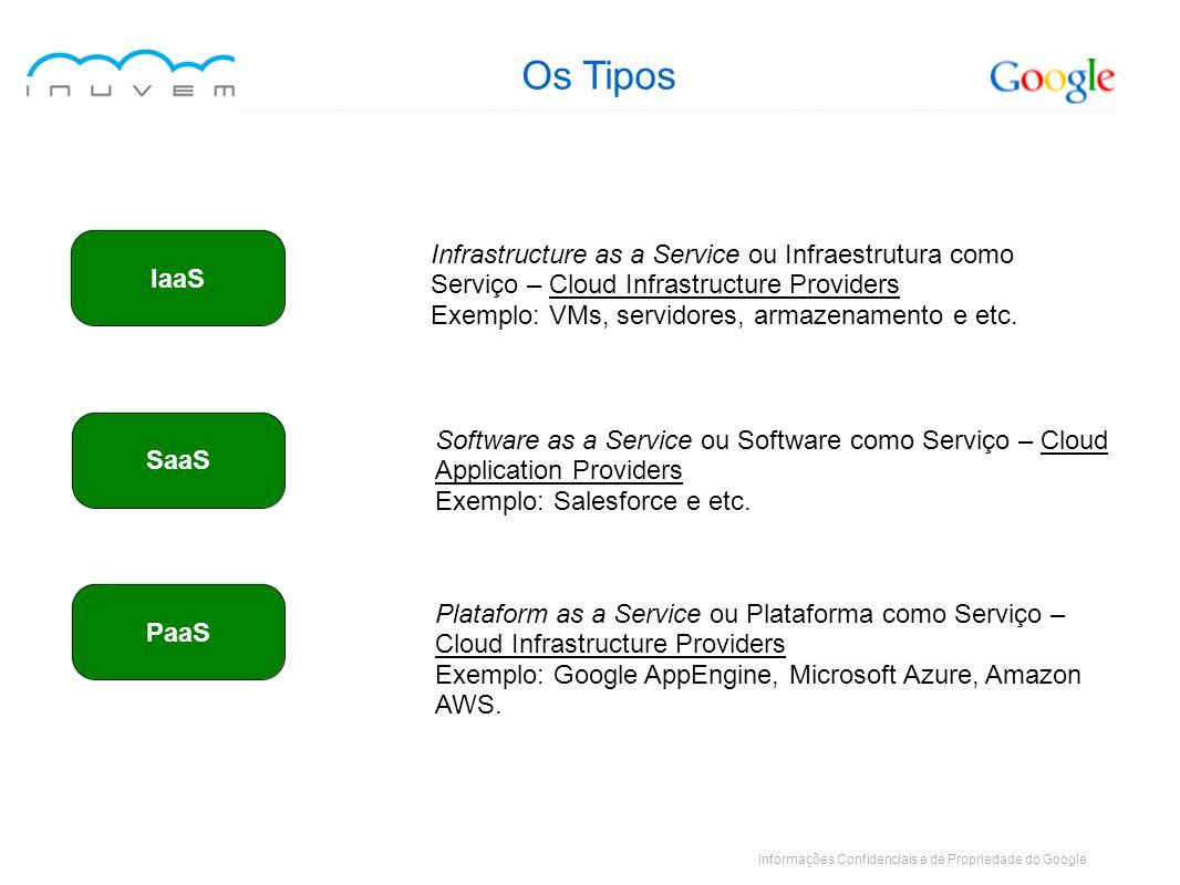 Os Tipos Infrastructure as a Service ou Infraestrutura como Serviço – Cloud Infrastructure Providers.