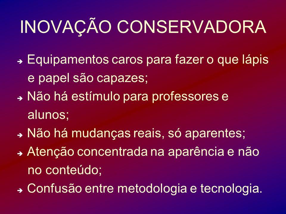 INOVAÇÃO CONSERVADORA