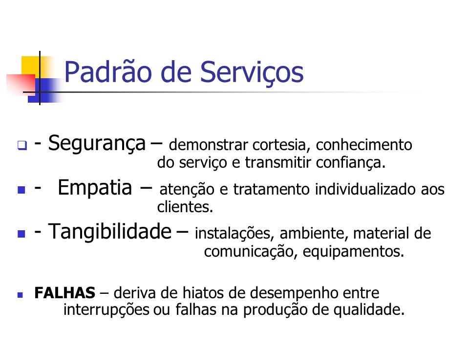 Padrão de Serviços - Segurança – demonstrar cortesia, conhecimento do serviço e transmitir confiança.