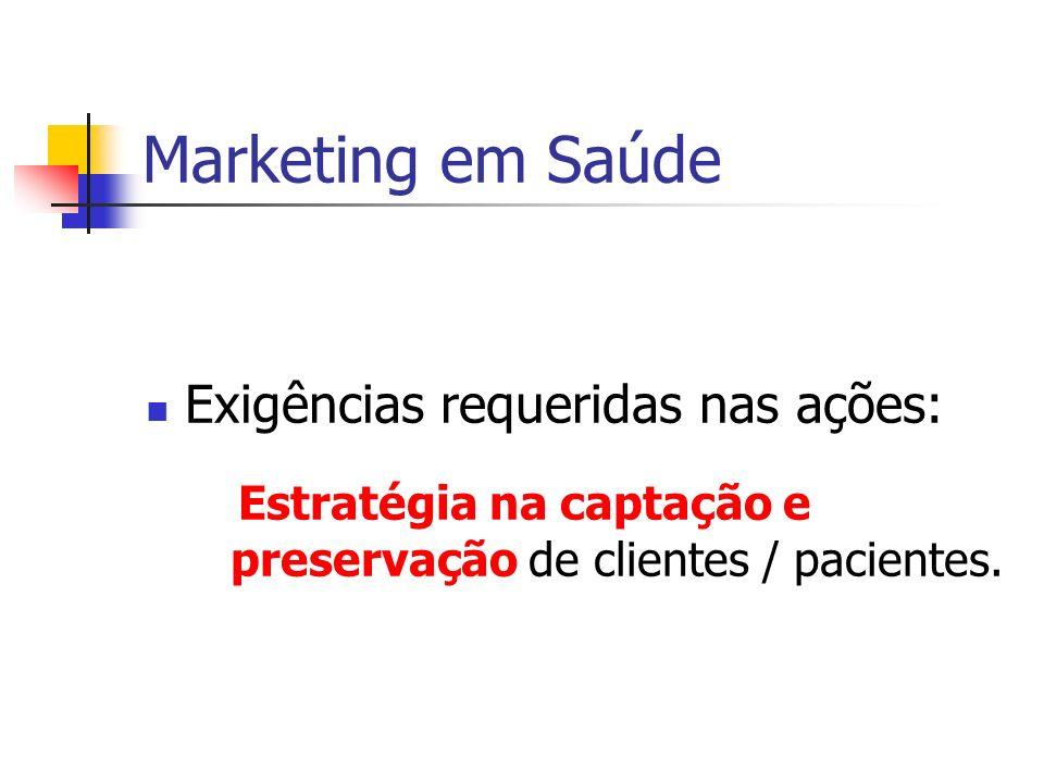 Marketing em Saúde Exigências requeridas nas ações:
