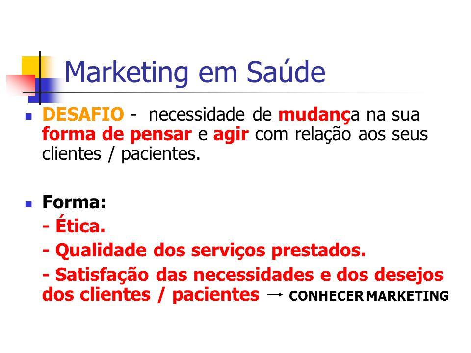 Marketing em Saúde DESAFIO - necessidade de mudança na sua forma de pensar e agir com relação aos seus clientes / pacientes.