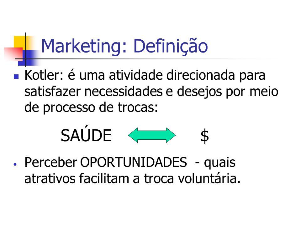 Marketing: Definição Kotler: é uma atividade direcionada para satisfazer necessidades e desejos por meio de processo de trocas: