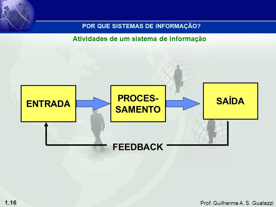 SAÍDA ENTRADA PROCES- SAMENTO