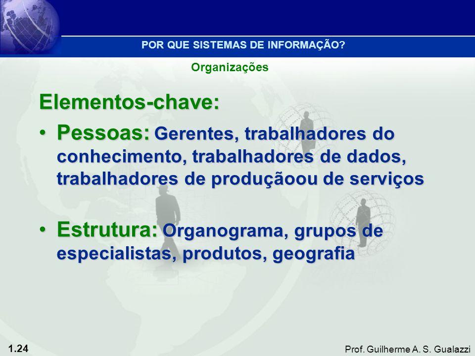 Estrutura: Organograma, grupos de especialistas, produtos, geografia