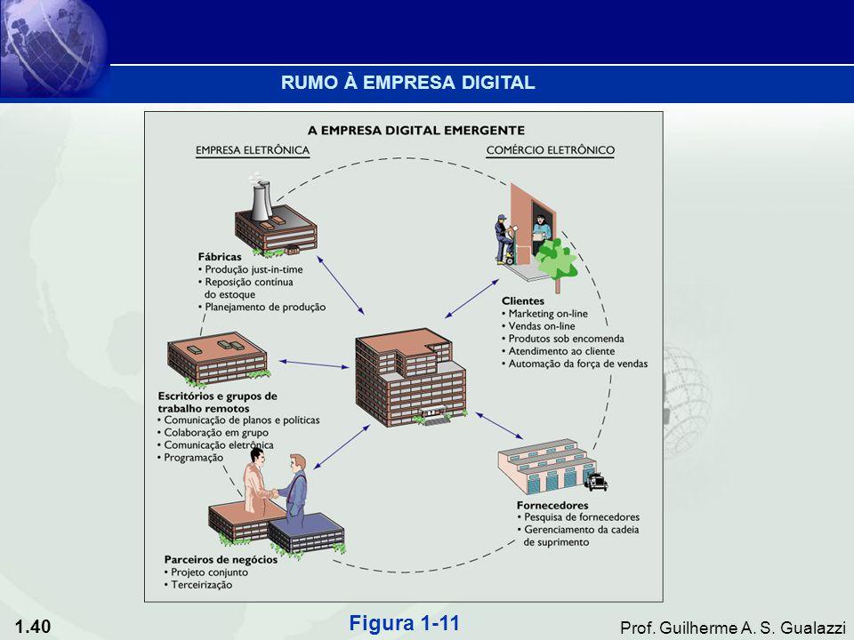 RUMO À EMPRESA DIGITAL Figura 1-11