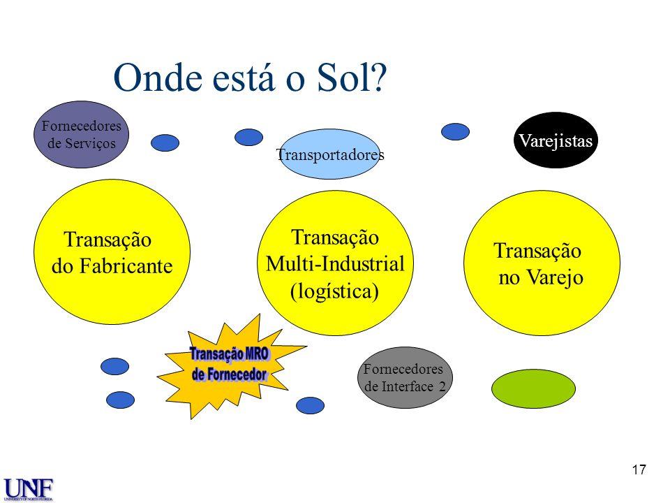 Onde está o Sol Transação Transação Transação do Fabricante