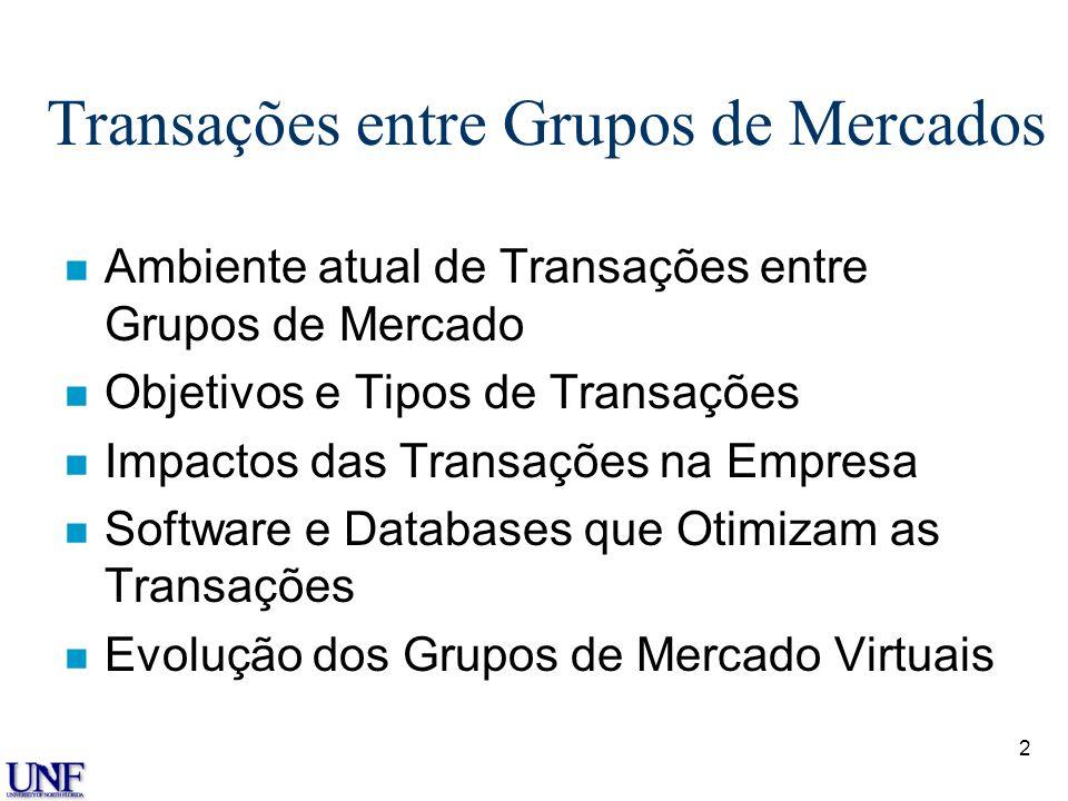 Transações entre Grupos de Mercados