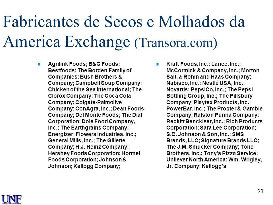 Fabricantes de Secos e Molhados da America Exchange (Transora.com)