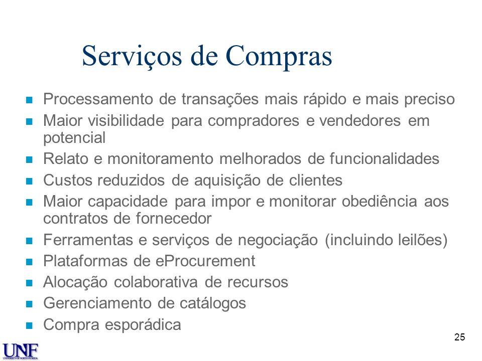Dr. Dale S. Rogers Serviços de Compras. Processamento de transações mais rápido e mais preciso.
