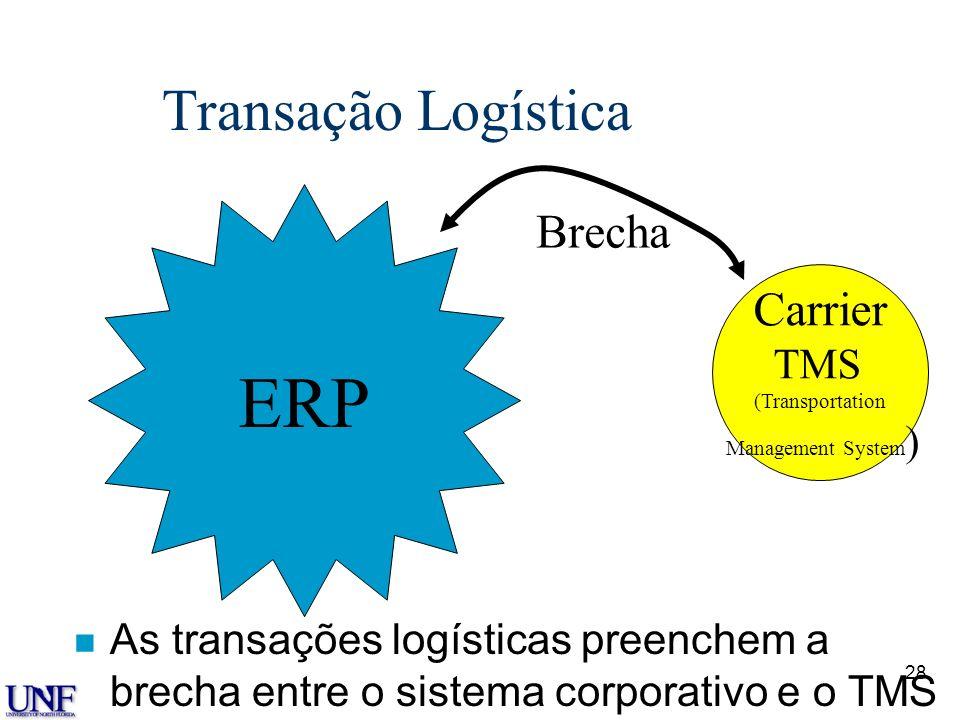 ERP Transação Logística Brecha Carrier TMS