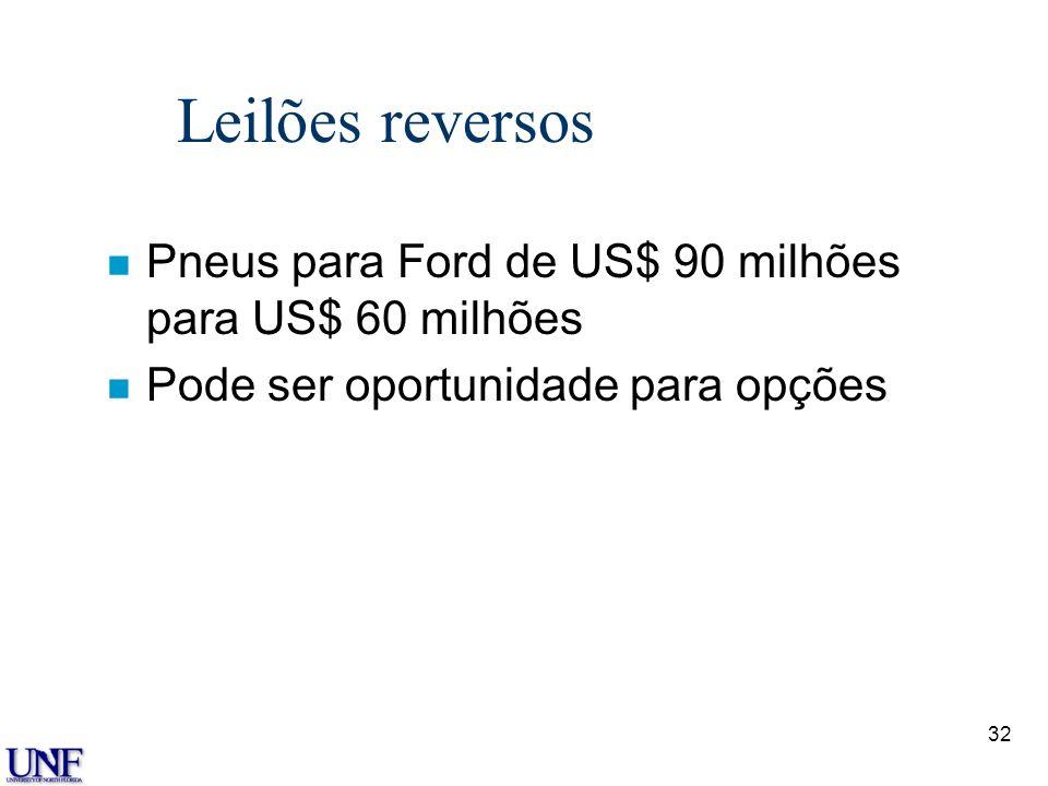 Leilões reversos Pneus para Ford de US$ 90 milhões para US$ 60 milhões