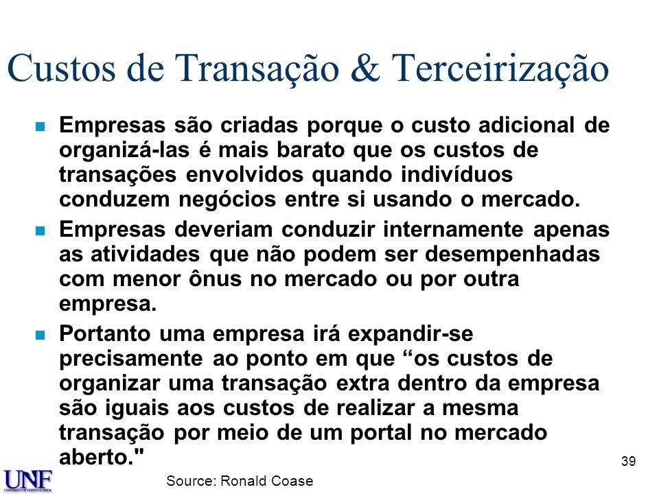 Custos de Transação & Terceirização