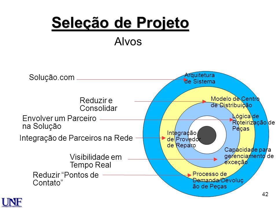 Seleção de Projeto Alvos Solução.com Reduzir e Consolidar