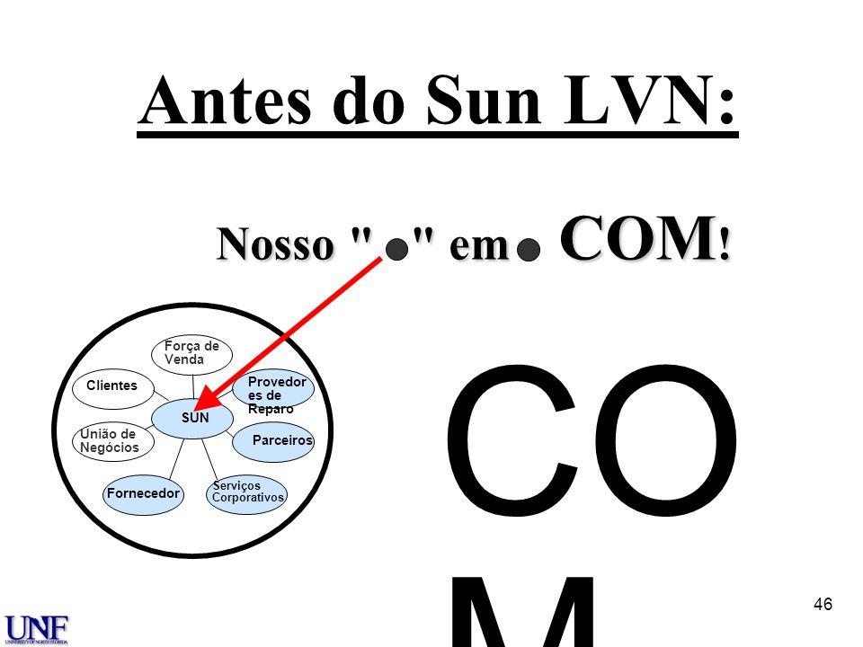 COM Antes do Sun LVN: Nosso em COM! Dr. Dale S. Rogers