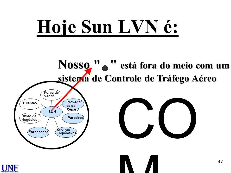 Dr. Dale S. Rogers Hoje Sun LVN é: Nosso está fora do meio com um sistema de Controle de Tráfego Aéreo.