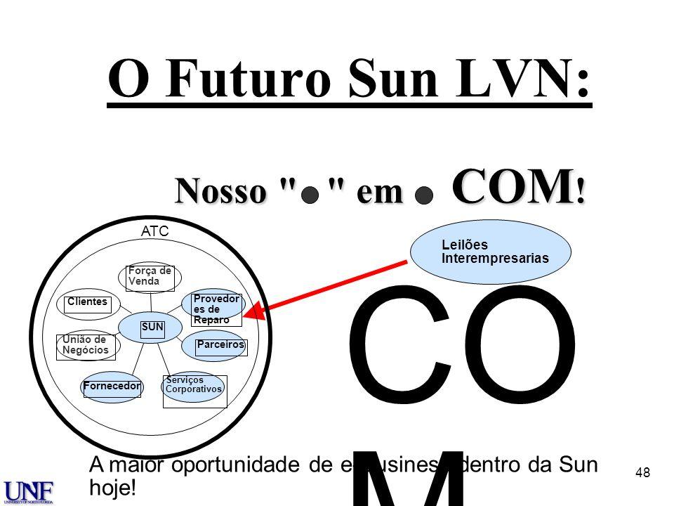 COM O Futuro Sun LVN: Nosso em COM!