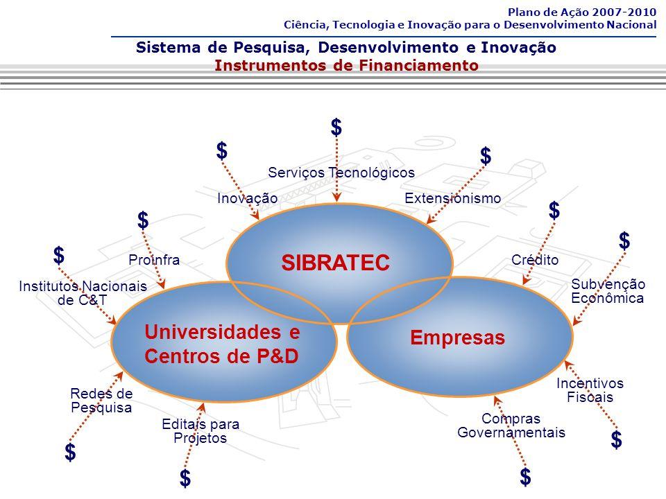 $ SIBRATEC Universidades e Centros de P&D Empresas