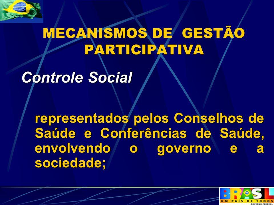MECANISMOS DE GESTÃO PARTICIPATIVA