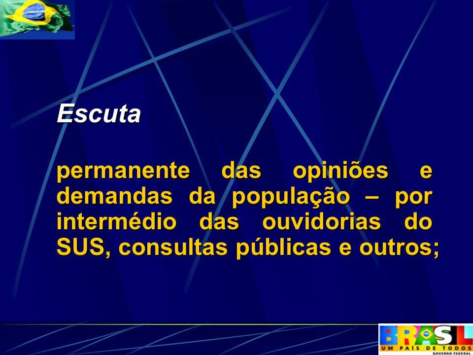 Escuta permanente das opiniões e demandas da população – por intermédio das ouvidorias do SUS, consultas públicas e outros;