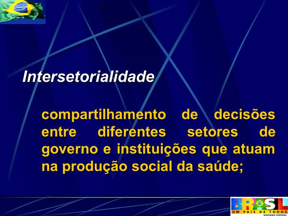 Intersetorialidade compartilhamento de decisões entre diferentes setores de governo e instituições que atuam na produção social da saúde;