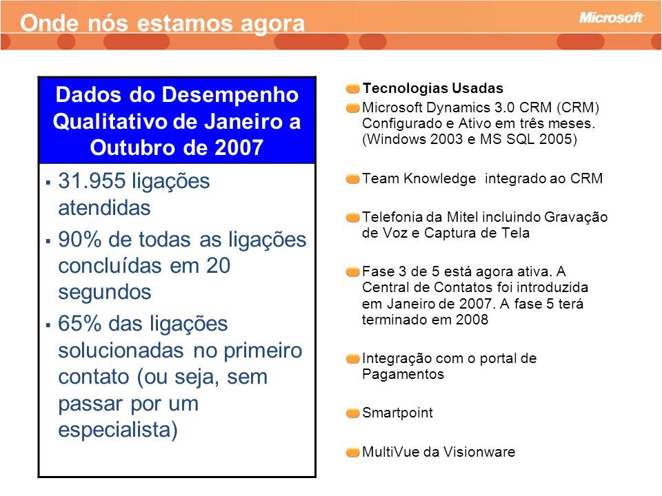 Dados do Desempenho Qualitativo de Janeiro a Outubro de 2007