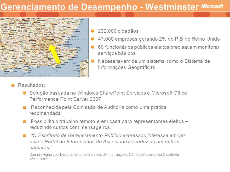 Gerenciamento de Desempenho - Westminster