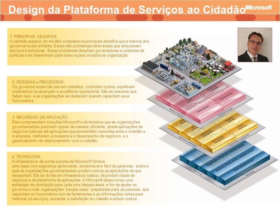 Design da Plataforma de Serviços ao Cidadão