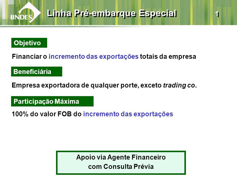 Apoio via Agente Financeiro