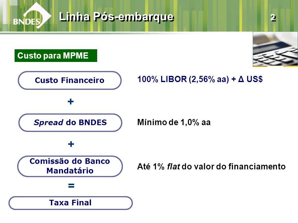 Comissão do Banco Mandatário