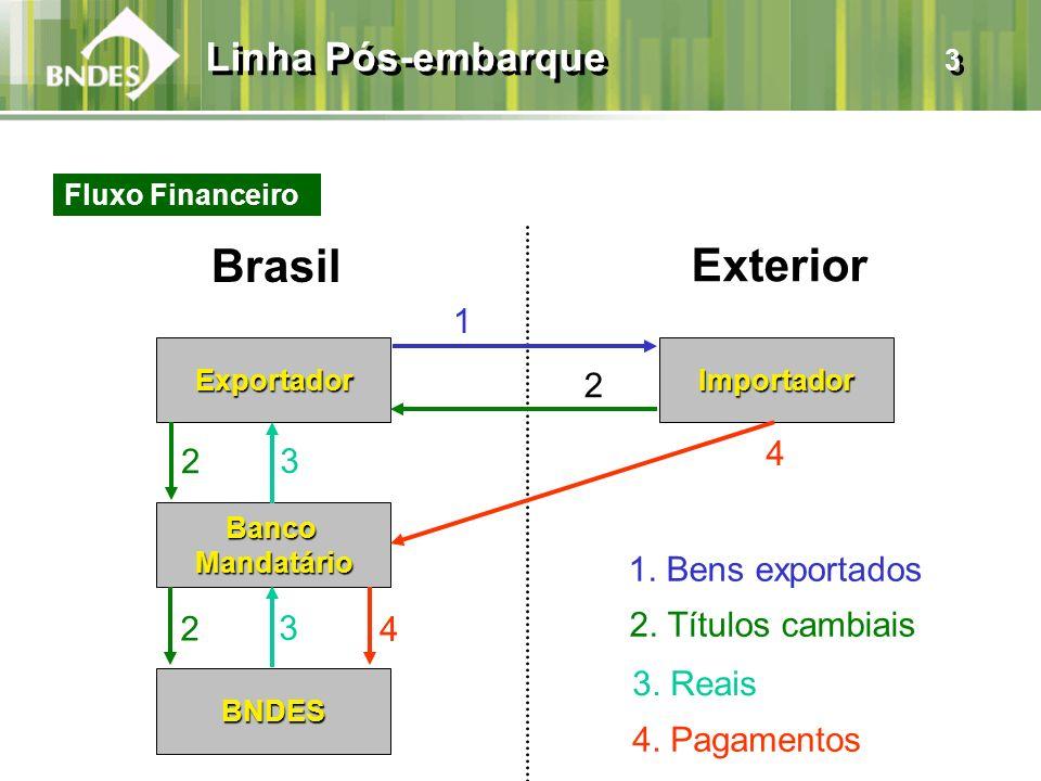 Brasil Exterior Linha Pós-embarque 3 1 2 2 3 4 1. Bens exportados 2 3