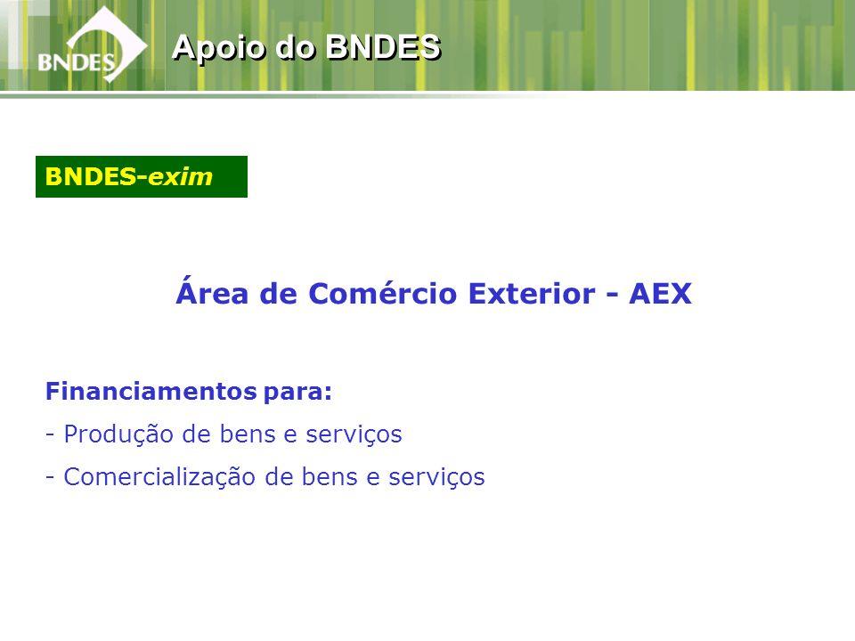 Área de Comércio Exterior - AEX