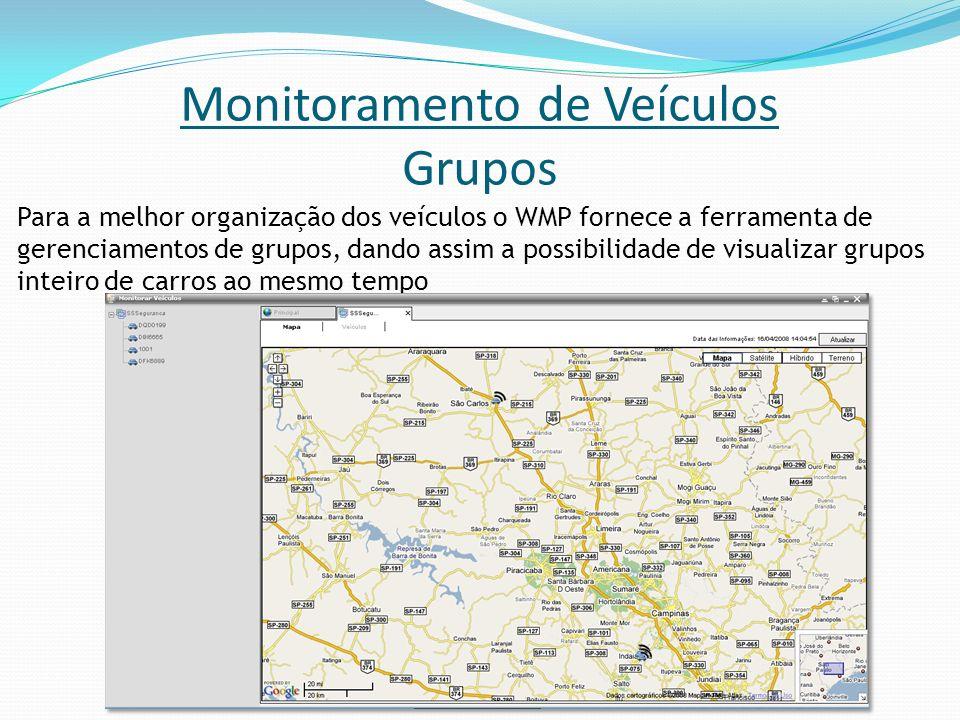Monitoramento de Veículos Grupos