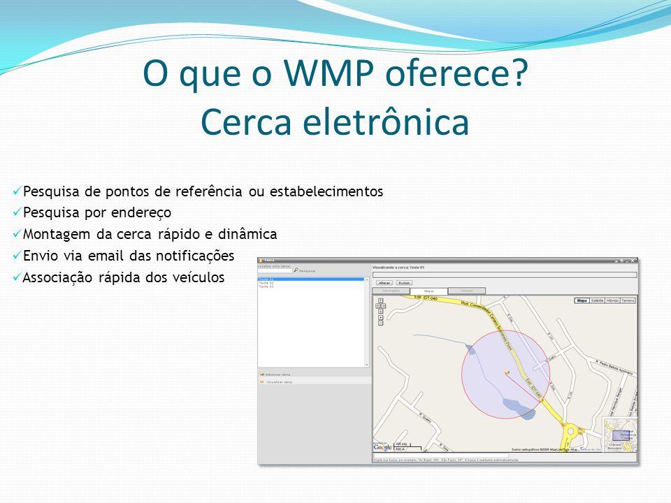O que o WMP oferece Cerca eletrônica