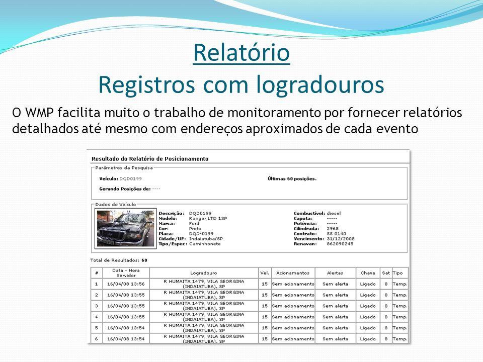 Relatório Registros com logradouros