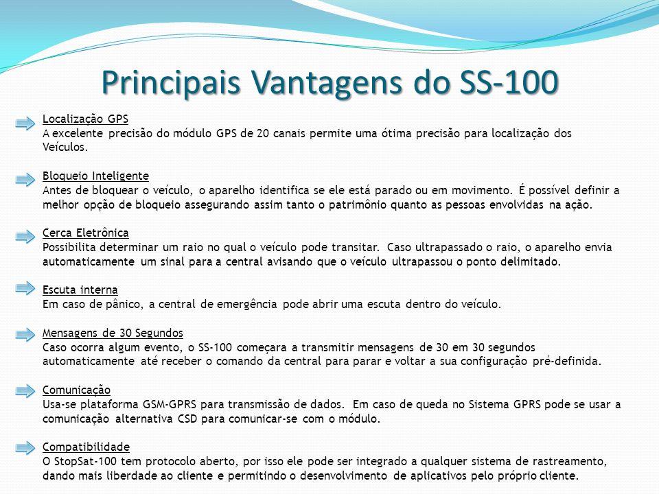 Principais Vantagens do SS-100
