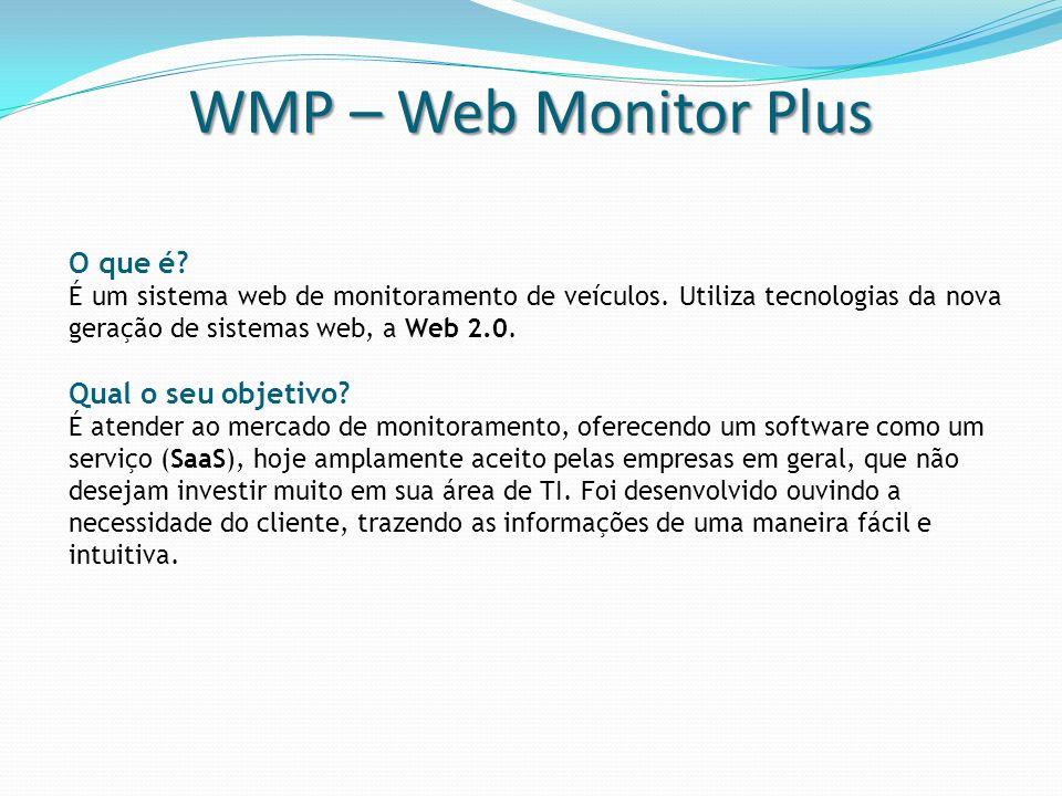 WMP – Web Monitor Plus O que é Qual o seu objetivo