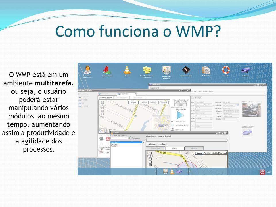 Como funciona o WMP